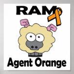 RAM Agent Orange Posters
