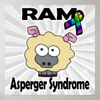 RAM Asperger Syndrome Poster