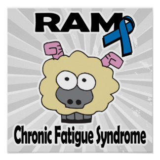 RAM Chronic Fatigue Syndrome Poster