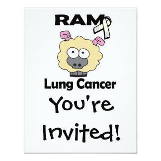 RAM Lung Cancer Card