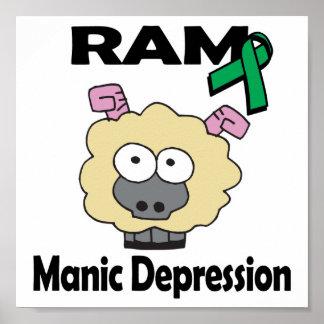 RAM Manic Depression Poster