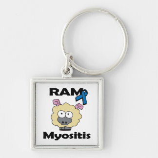 RAM Myositis Key Chain