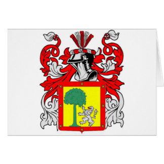 Ramirez Coat of Arms Card