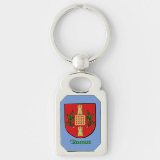 Ramos Historical Shield Keychain