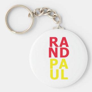 Rand Paul Key Chains