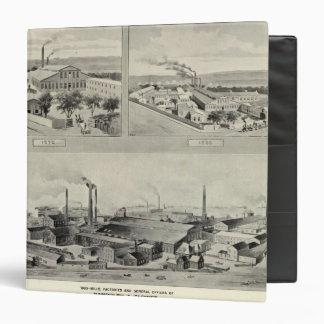 Randolph & Clowes, Waterbury Vinyl Binder