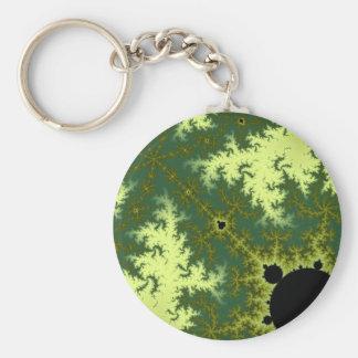 Random Million 004 Basic Round Button Keychain