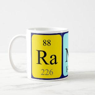 The name randy coffee travel mugs zazzle randy periodic table name mug urtaz Image collections