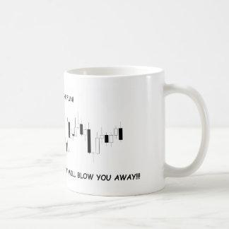 range bound market is fun coffee mug
