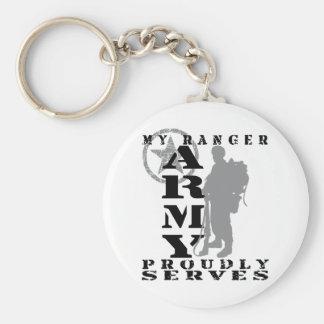 Ranger Proudly Serves - ARMY Basic Round Button Keychain