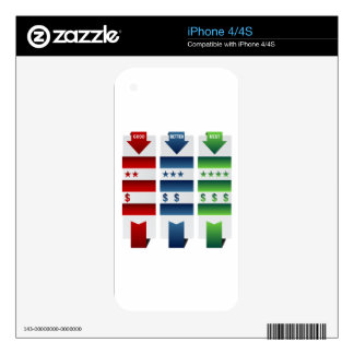 Ranking Assessment Chart Skins For The iPhone 4
