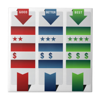 Ranking Assessment Chart Small Square Tile