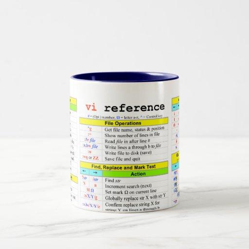 rápido-referencia VI Taza De Café