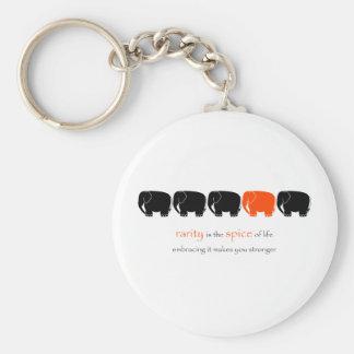 Rare Spice Elephant Basic Round Button Keychain