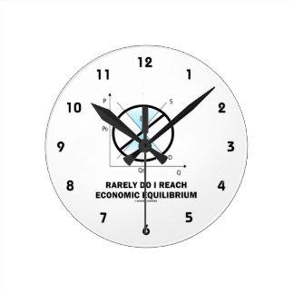 Rarely Do I Reach Economic Equilibrium (Economics) Round Wall Clock