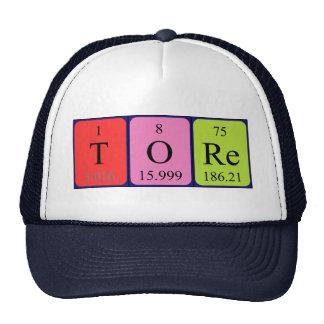 Rasgó el gorra del nombre de la tabla periódica