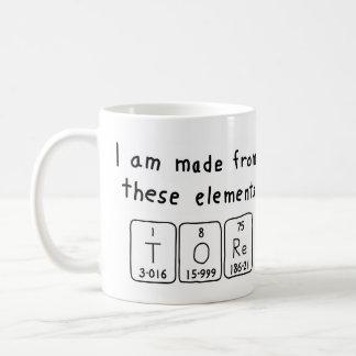 Rasgó la taza del nombre de la tabla periódica