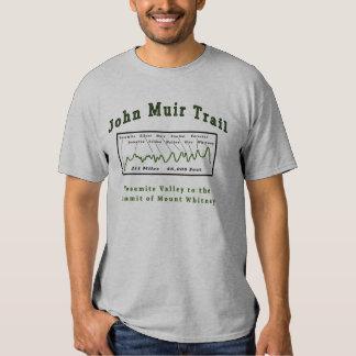 Rastro de John Muir - perfil y pasos Poleras
