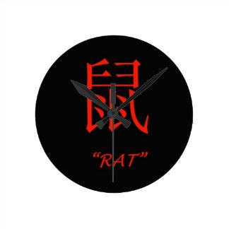 """Rat"" Chinese astrology sign Wallclock"
