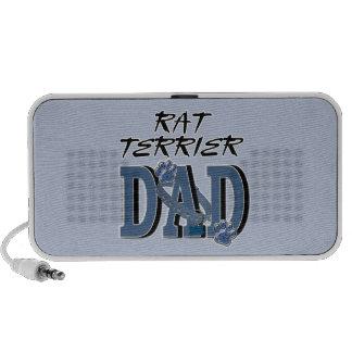 Rat Terrier DAD Speakers