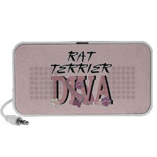 Rat Terrier DIVA Portable Speaker