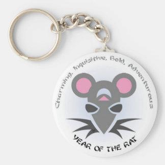 Rat Year Basic Round Button Keychain