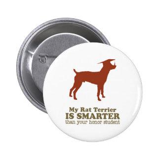 Rata Terrier Pin Redondo De 2 Pulgadas