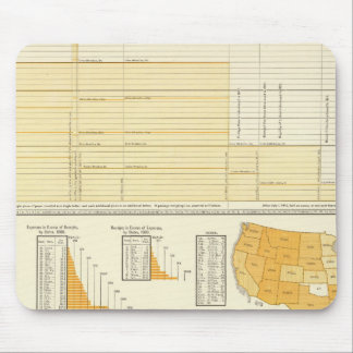 Rates and letter postage mouse pad