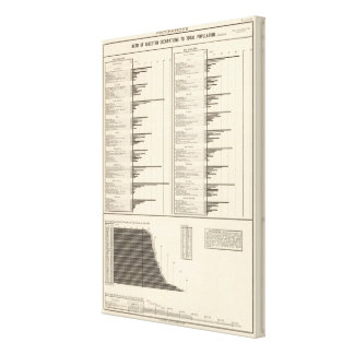 Ratio of people engaged in useful occupations canvas print