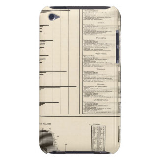 Ratio of people engaged in useful occupations iPod Case-Mate cases