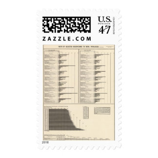 Ratio of people engaged in useful occupations postage stamp