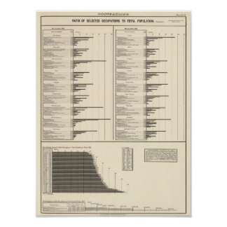 Ratio of people engaged in useful occupations print