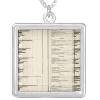 Ratio of people engaged in useful occupations silver plated necklace