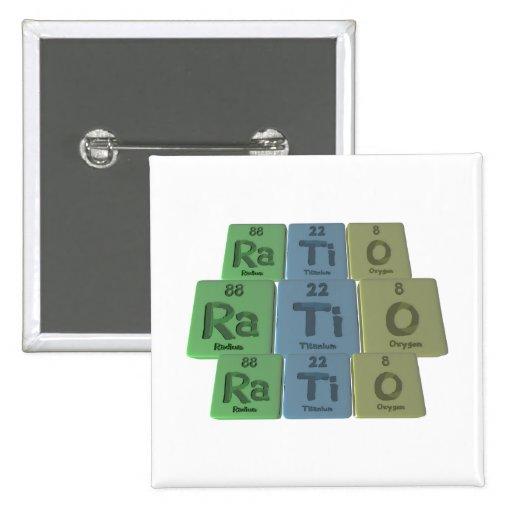 Ratio-Ra-Ti-O-Radium-Titanium-Oxygen.png Pin