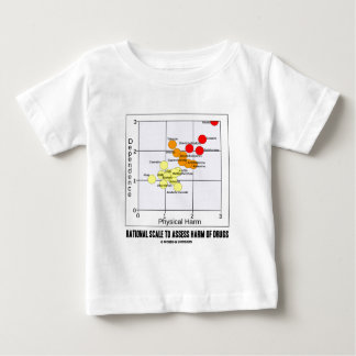 Rational Scale To Assess Harm Of Drugs Baby T-Shirt