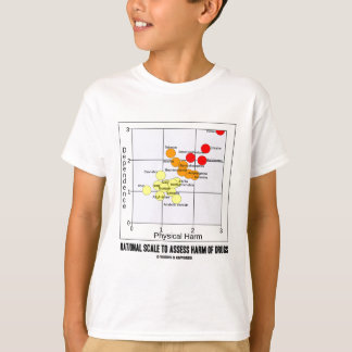 Rational Scale To Assess Harm Of Drugs T-Shirt