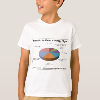 Rationale for Being a Biology Major T-Shirt