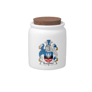 Raughter Family Crest Candy Dish