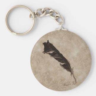Raven's Feather Bird-lover Crow design Keychain