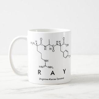 Ray peptide name mug