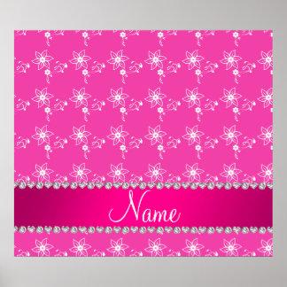 Raya rosada rosada conocida personalizada de las póster