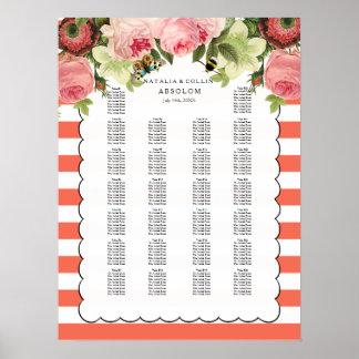 Rayas del coral de PixDezines+rosas/carta del Póster