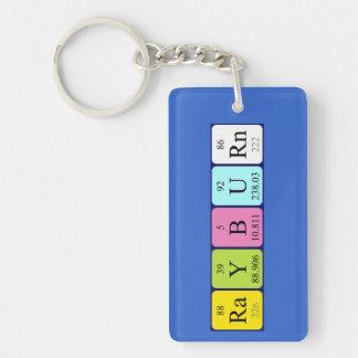 Rayburn periodic table name keyring keychains