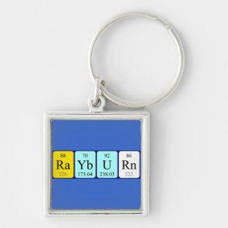 Rayburn periodic table name keyring keychain
