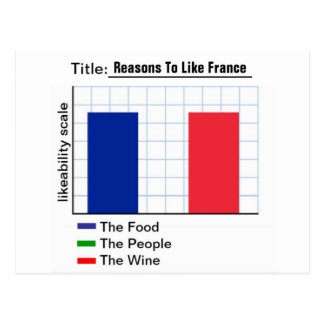 Razones para tener gusto del gráfico de Francia Tarjeta Postal