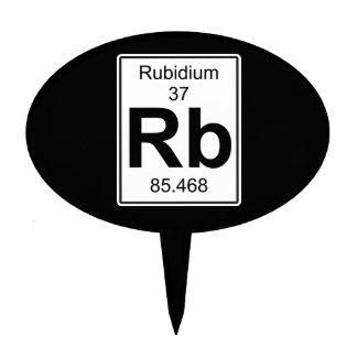 Rb - Rubidium Cake Topper