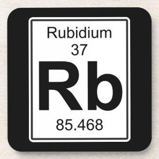 Rb - Rubidium Drink Coaster