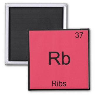 Rb - símbolo del elemento de la química de las cos iman de nevera