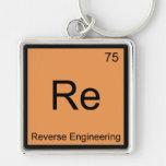Re - símbolo del elemento de la química de la inge llavero