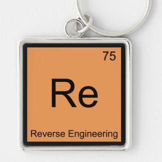 Re - símbolo del elemento de la química de la llavero cuadrado plateado